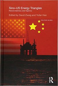 https://www.drdavidzweig.com/wp-content/uploads/2019/06/Sino-US-Energy-Triangles